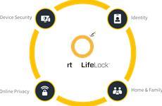 NortonLifeLock führt Dark Web Monitoring und Norton 360 for Gamers ein