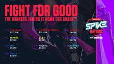 VALORANT Charity-Esport-Turnier erspielt 100.000 US-Dollar auf Twitch